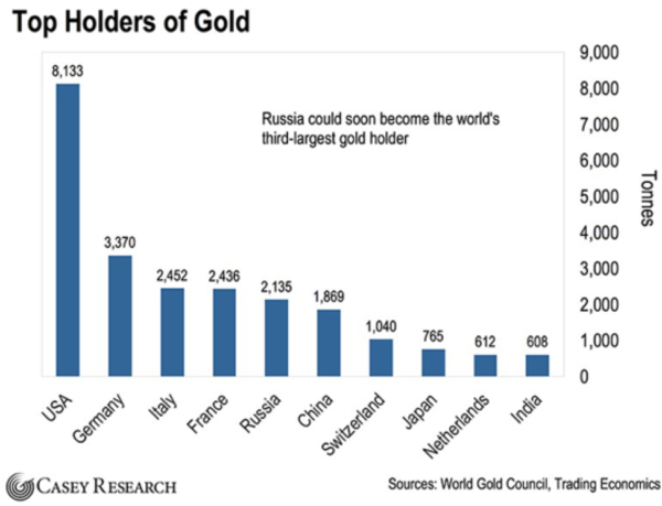 Eight-reasons-to-buy-gold-graph-2-e1560294518720