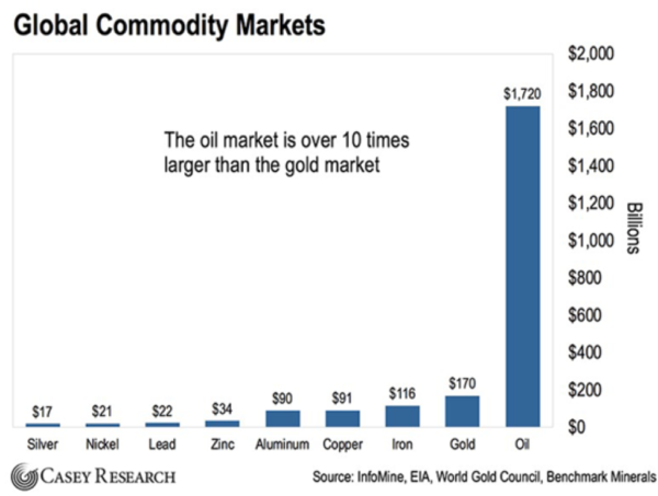 eight-reasons-to-buy-gold-graph-3-e1560294589617